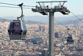 Estacionamento Teleférico Barcelona Montjuic: Preços e Ofertas  - Parque de zonas turísticas | Onepark